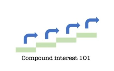 How to use compound interest to your advantage in order to get rich